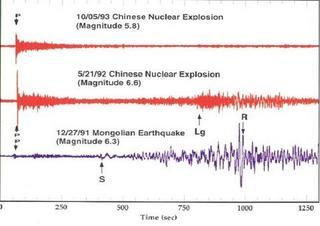 モンゴル地震と中国内での核実験波形.JPG