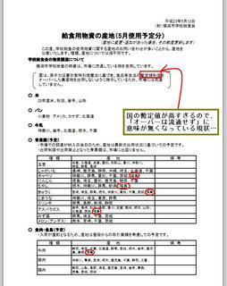 公表資料(pdfファイル)横浜市学校給食委員会.JPG