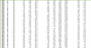 岩手県の子供たち、尿検査2012-b.JPG