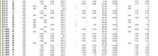 岩手県の子供たち、尿検査2012-c.JPG