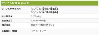 岩手県一関市からのセシウム被曝量検査.JPG