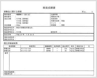 港北区マンション屋上からセシウムの合計105600Bq-kg.JPG