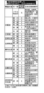 韓国の慰安婦像60体前後に.jpg