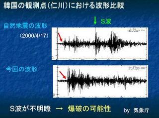 韓国自然地震波形と北朝鮮の核実験波形.JPG