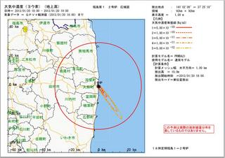 SPEEDI(緊急時迅速放射能影響予測ネットワークシステム)による予測計算結果.JPG